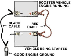 how to jumpstart a car battery